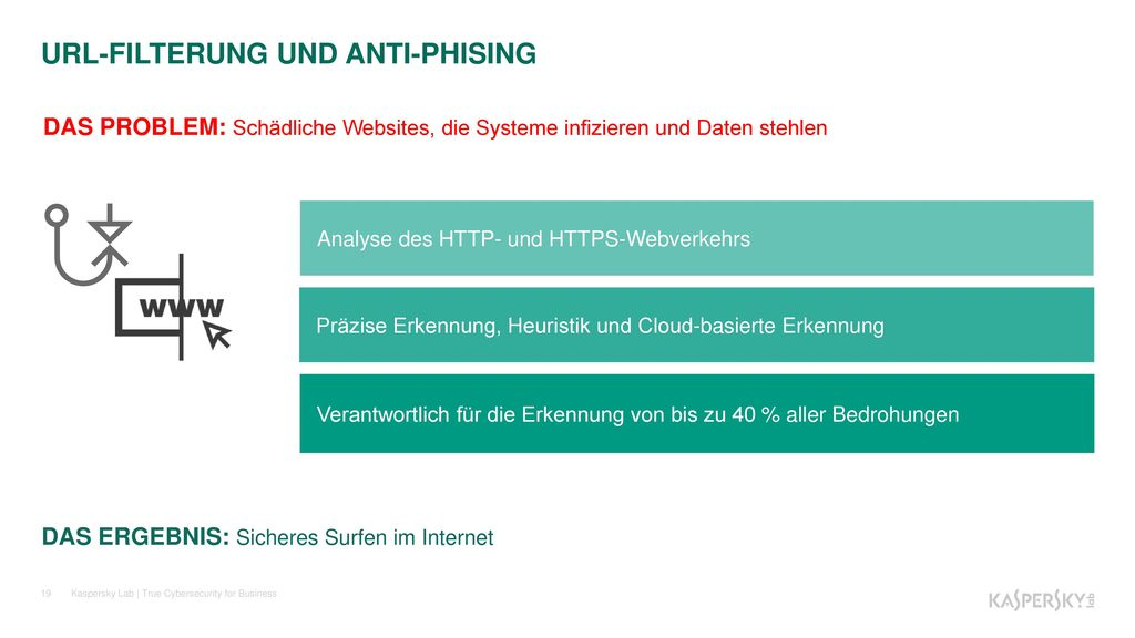 URL-FILTERUNG UND ANTI-PHISING