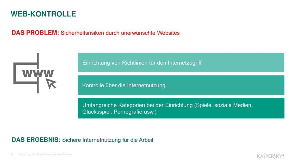 WEB-KONTROLLE DAS PROBLEM: Sicherheitsrisiken durch unerwünschte Websites. Einrichtung von Richtlinien für den Internetzugriff.