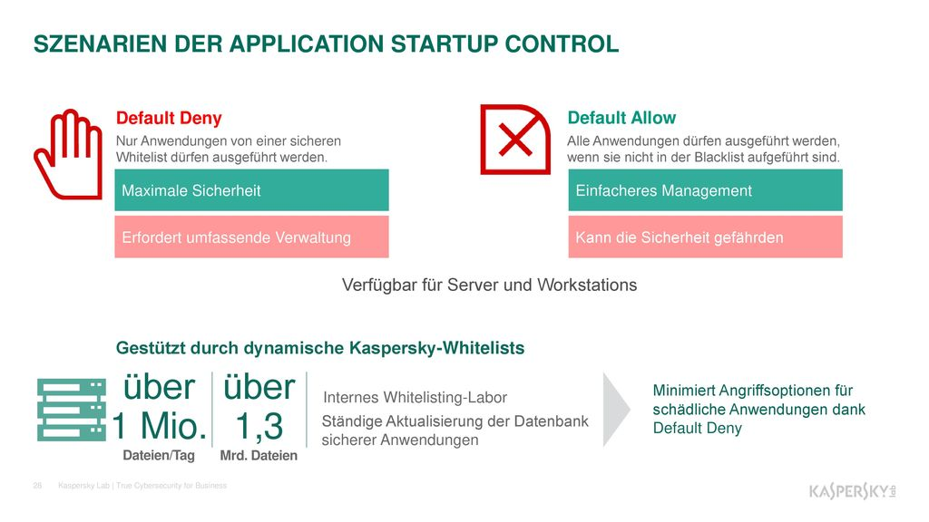 SZENARIEN DER APPLICATION STARTUP CONTROL