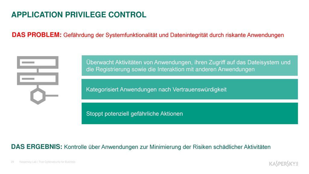 APPLICATION PRIVILEGE CONTROL