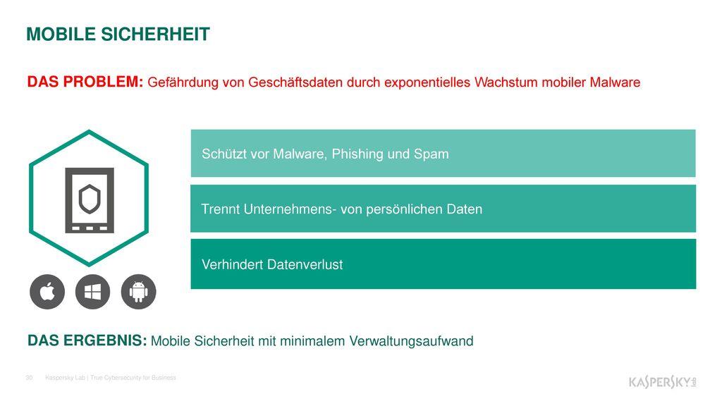 MOBILE SICHERHEIT DAS PROBLEM: Gefährdung von Geschäftsdaten durch exponentielles Wachstum mobiler Malware.