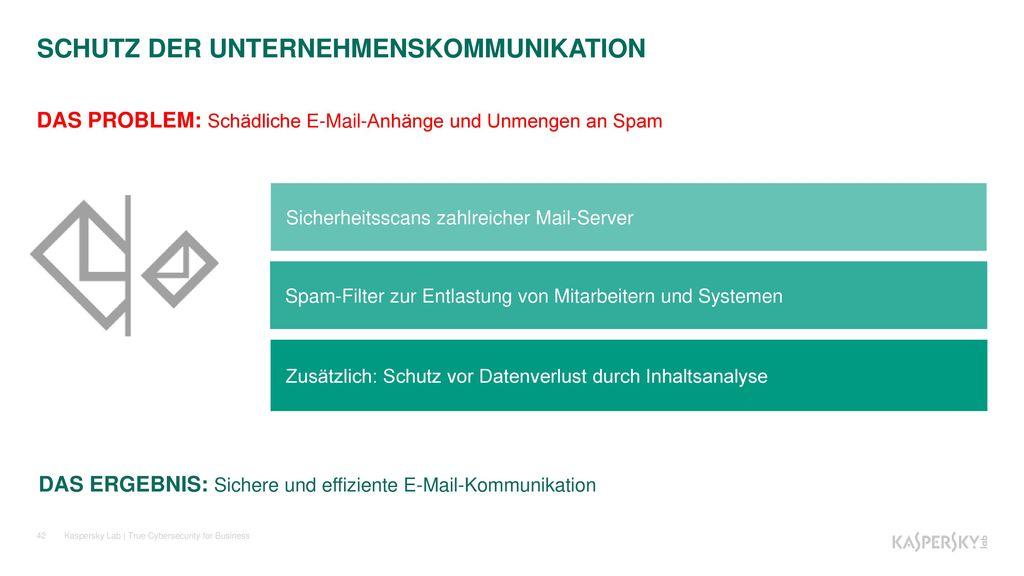 SCHUTZ DER UNTERNEHMENSKOMMUNIKATION
