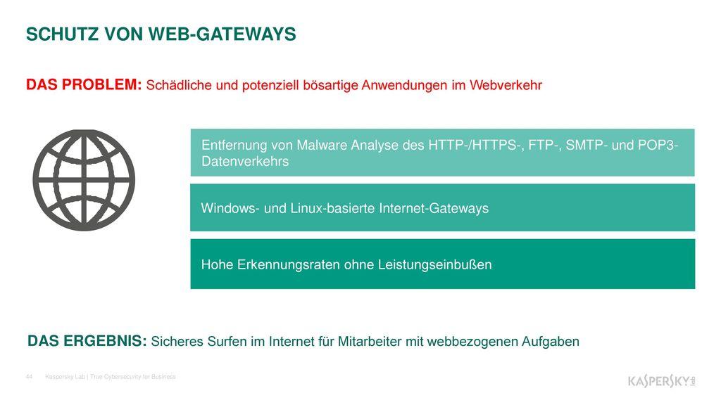 SCHUTZ VON WEB-GATEWAYS