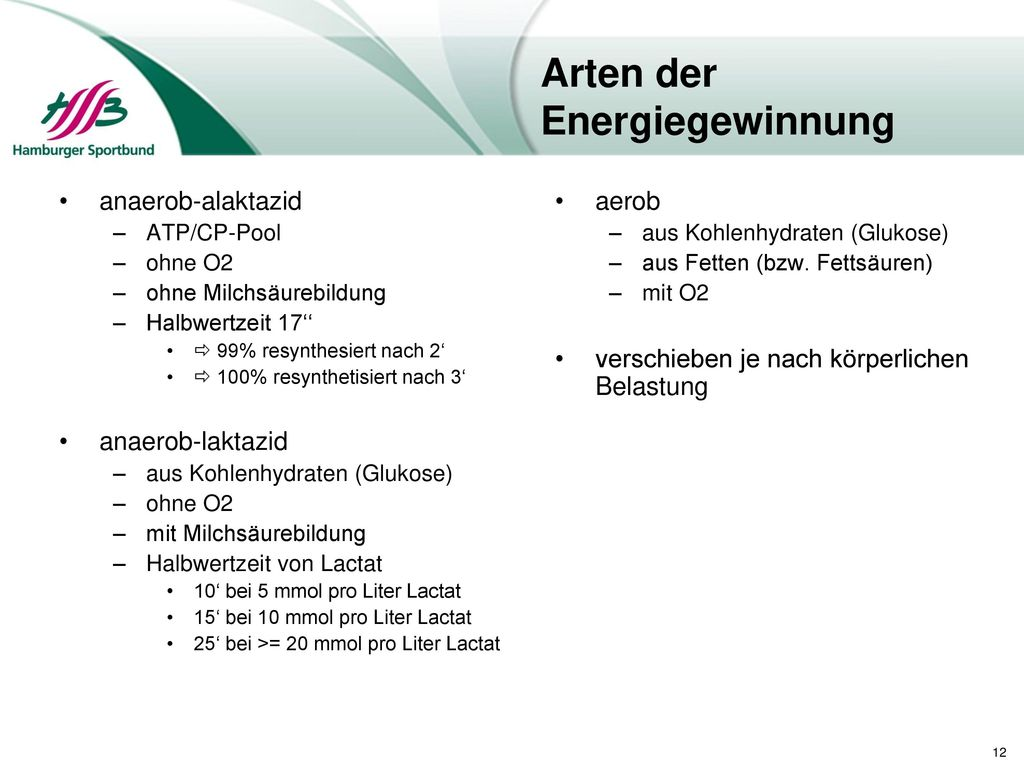 Arten der Energiegewinnung