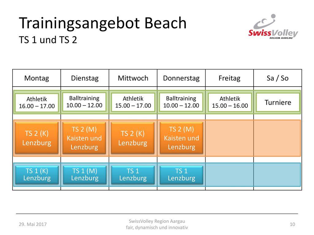 Trainingsangebot Beach TS 1 und TS 2