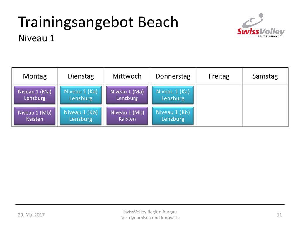 Trainingsangebot Beach Niveau 1