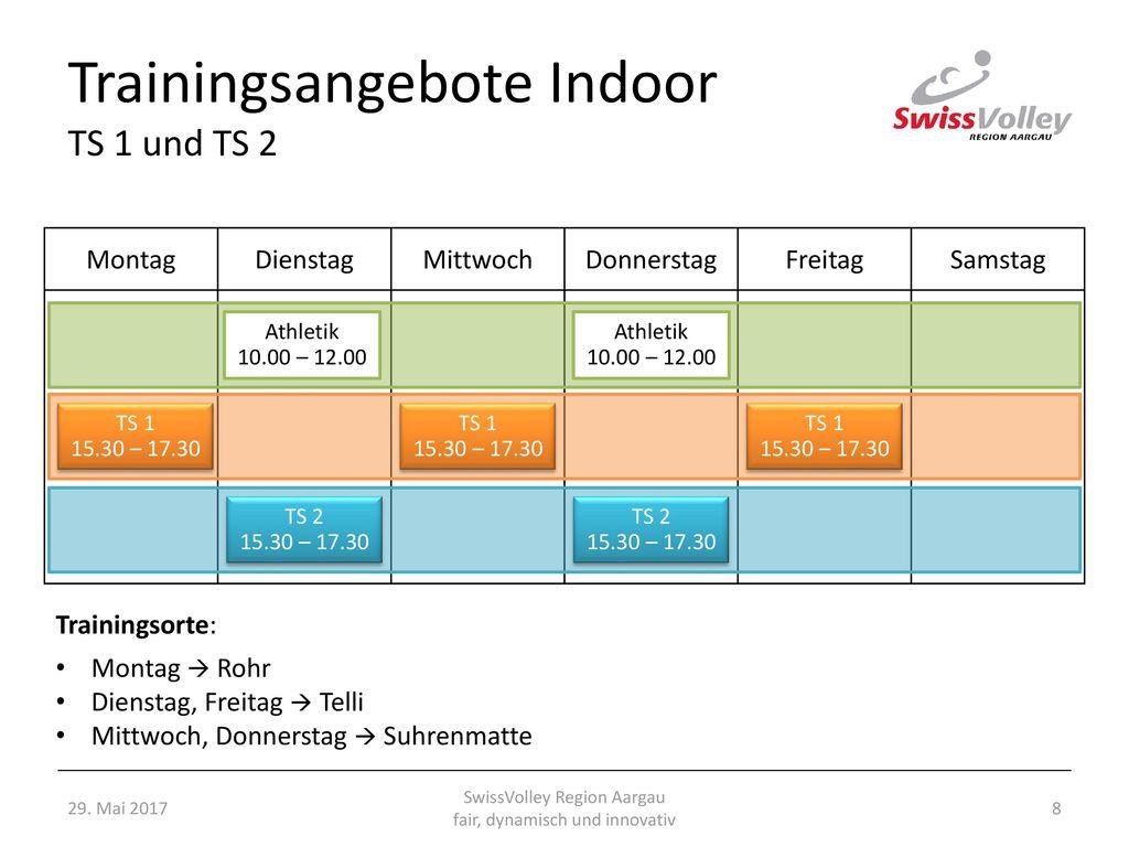Trainingsangebote Indoor TS 1 und TS 2