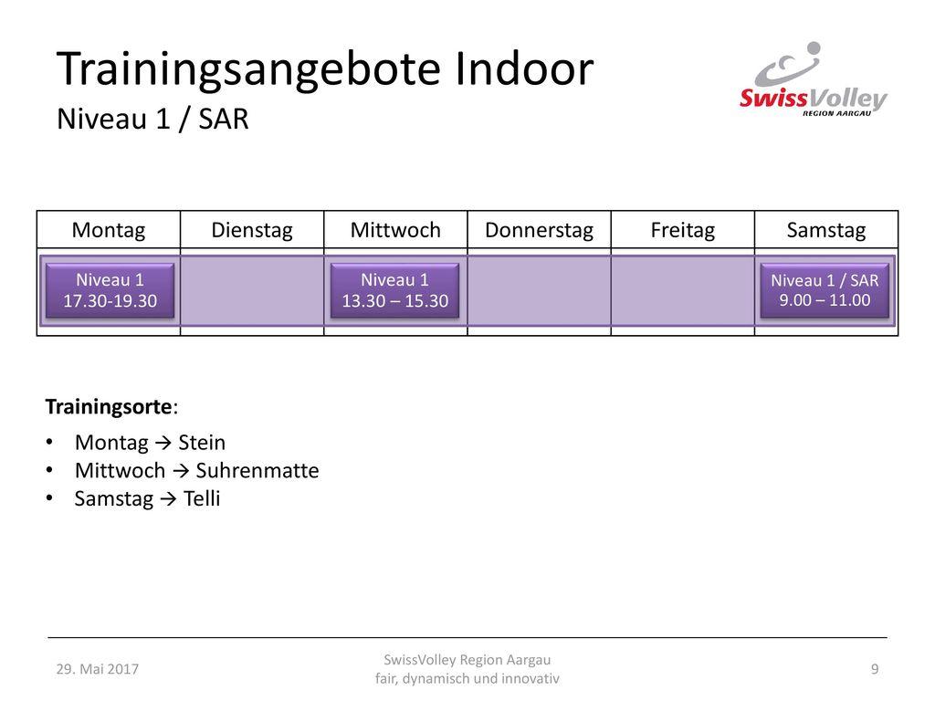 Trainingsangebote Indoor Niveau 1 / SAR
