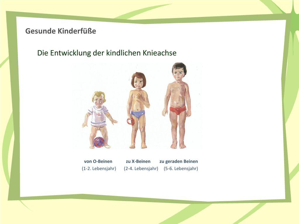 Die Entwicklung der kindlichen Knieachse