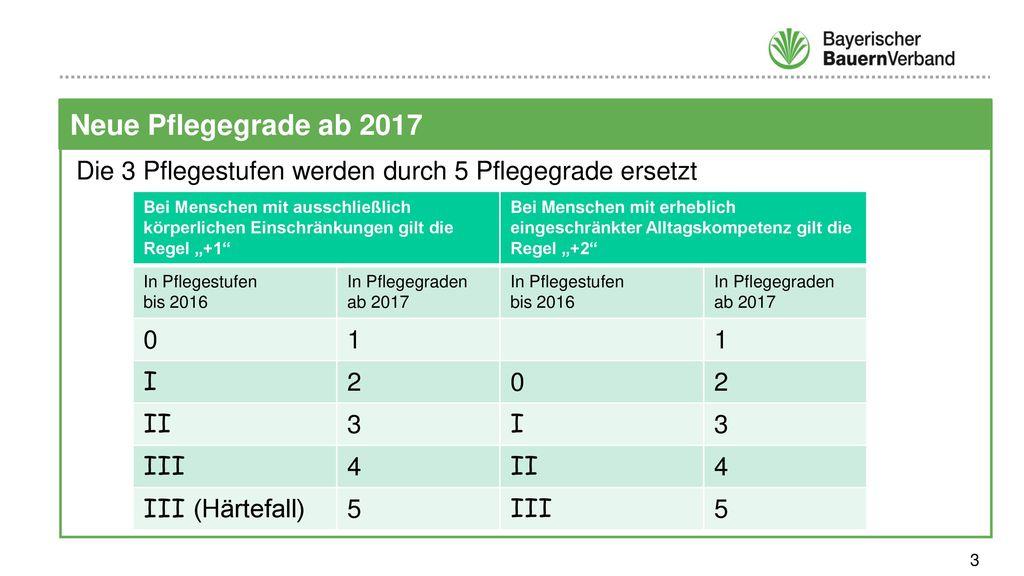 pflegestufen neuregelung ab 2017