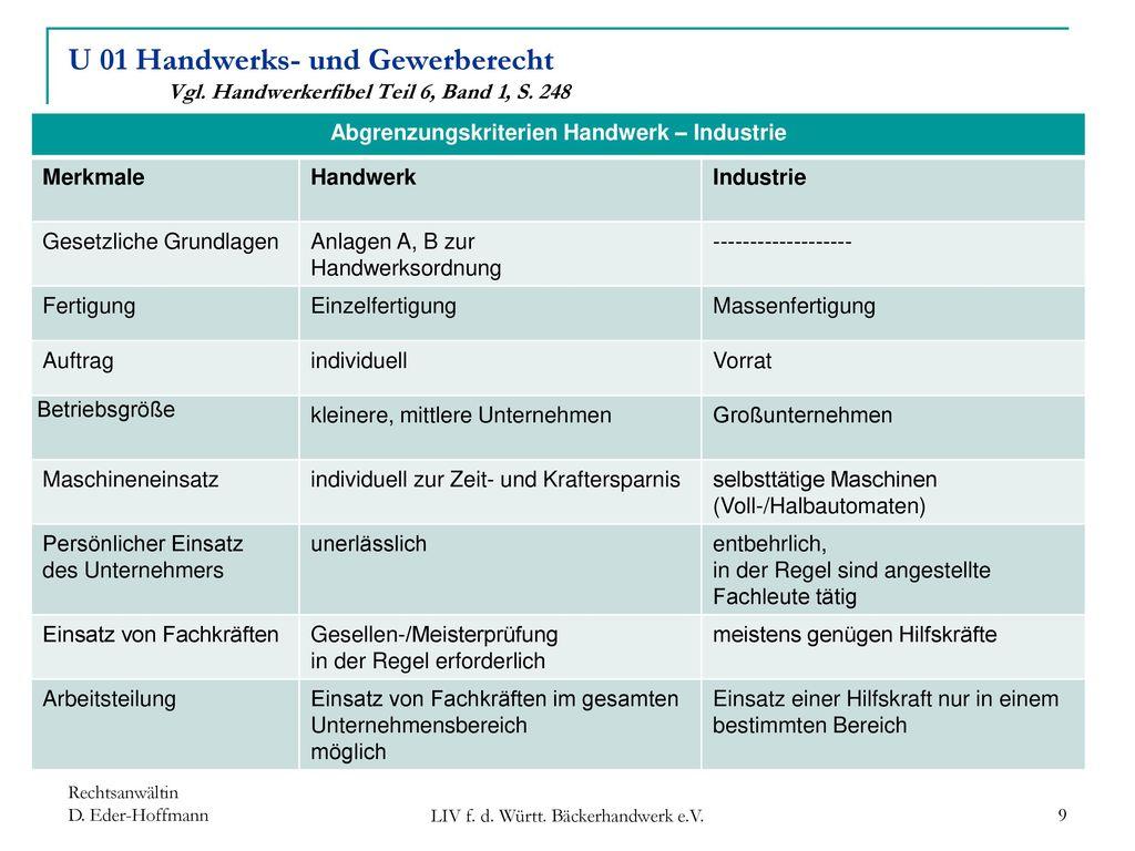 Abgrenzungskriterien Handwerk – Industrie