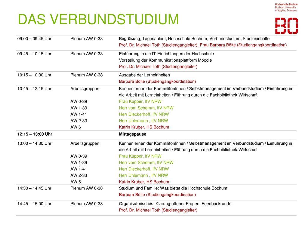 DAS VERBUNDSTUDIUM 09:00 – 09:45 Uhr Plenum AW 0-38