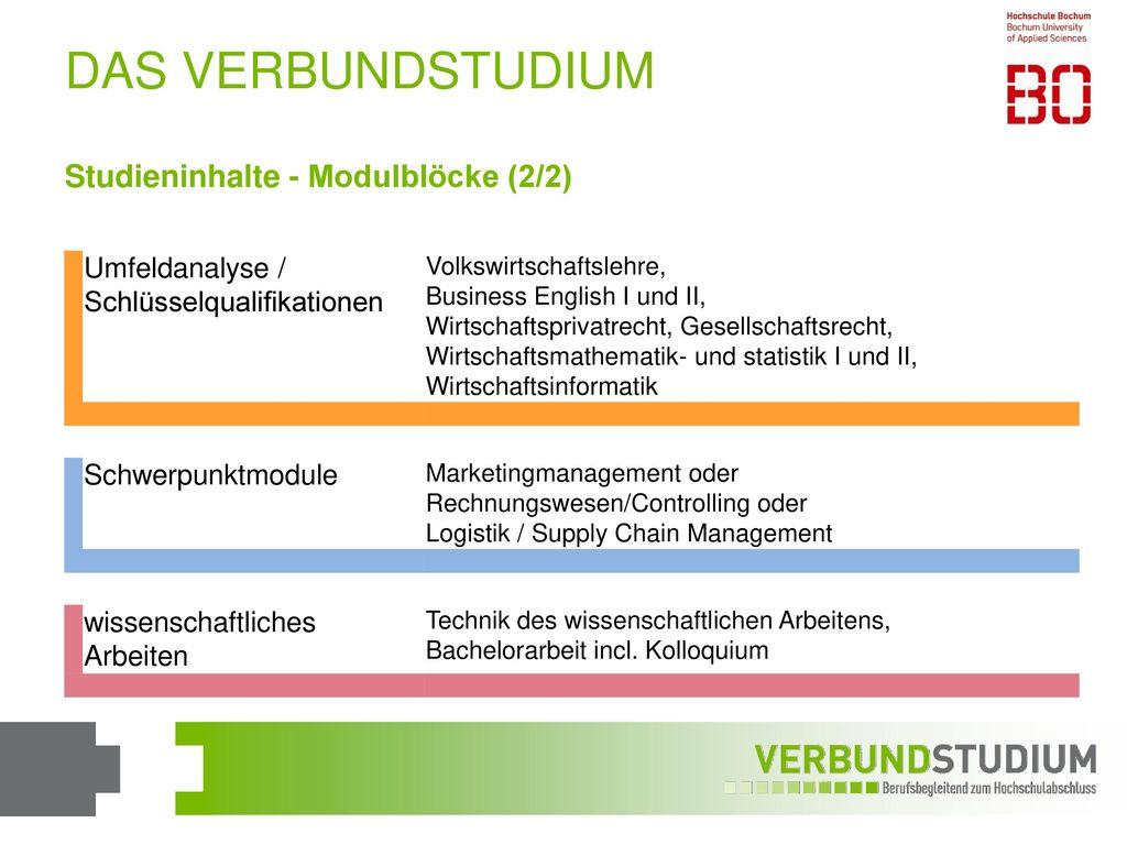 DAS VERBUNDSTUDIUM Studieninhalte - Modulblöcke (2/2) Umfeldanalyse /
