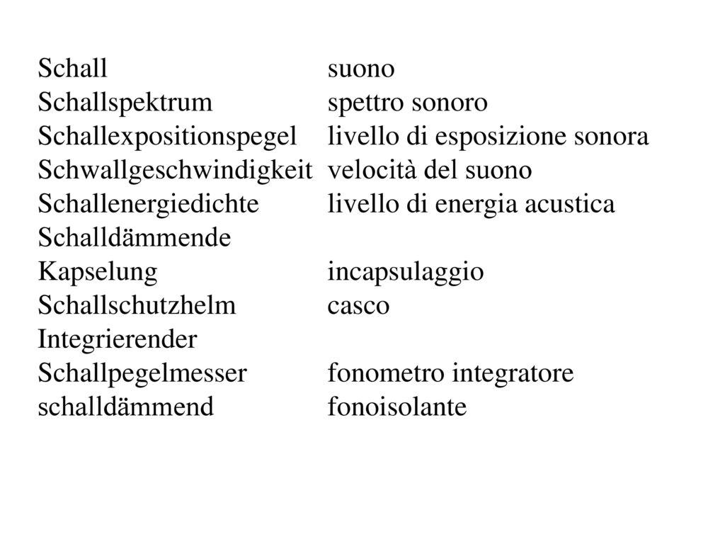 Schall suono Schallspektrum spettro sonoro. Schallexpositionspegel livello di esposizione sonora.