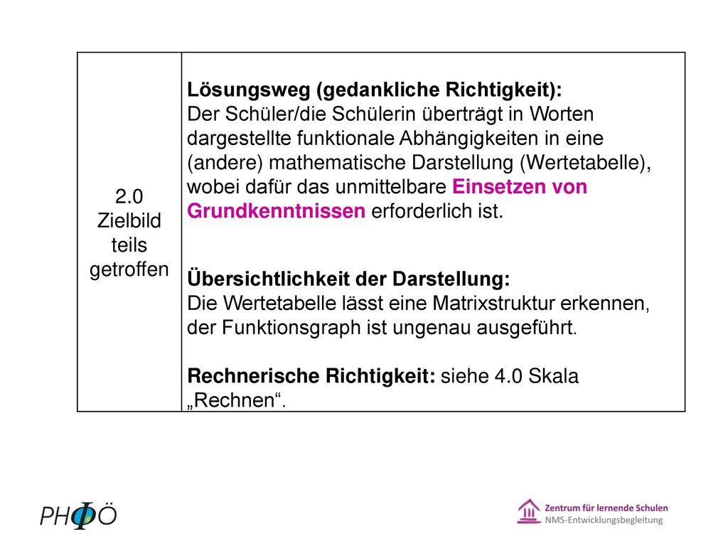 """Situation / Kontext: Erzählband """"Heiteres und Spannendes Ziel: Erlebniserzählungen verfassen und gemeinsam als Erzählband gestalten."""