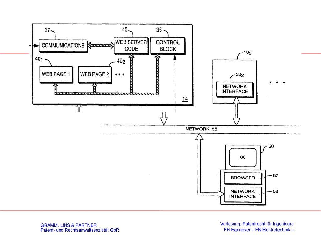 Beispiel EP 1 116 077 B1 Verfahren zur Erlangung und Darstellung von Information, die einem Steuerungssystem zugeordnet ist, mit: