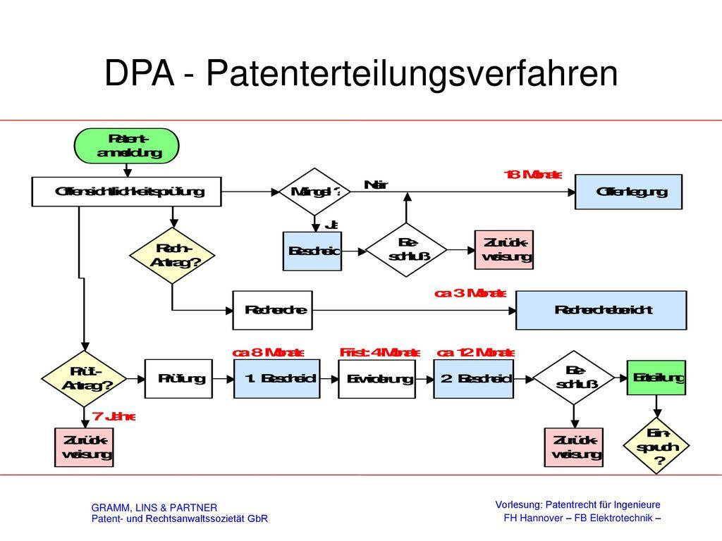 (c) J. Gerstein, Patentanwalt Dipl.-Ing.
