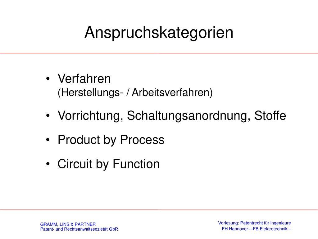 Patentansprüche = Schutzbereich