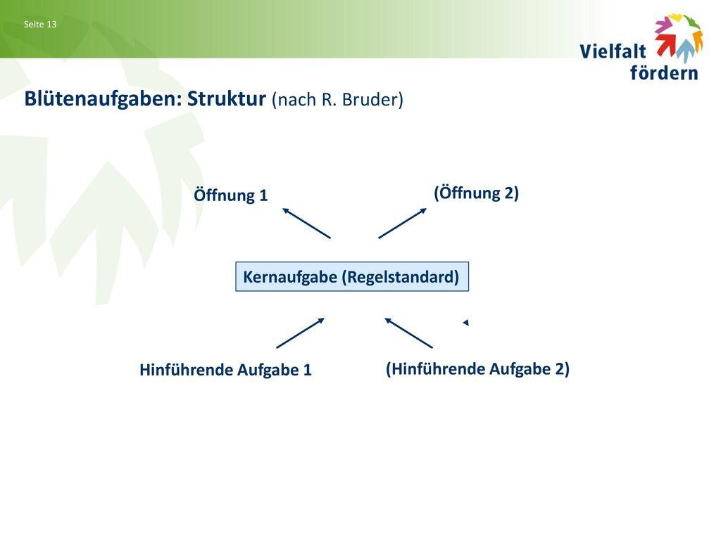 Blütenaufgaben: Struktur (nach R. Bruder)