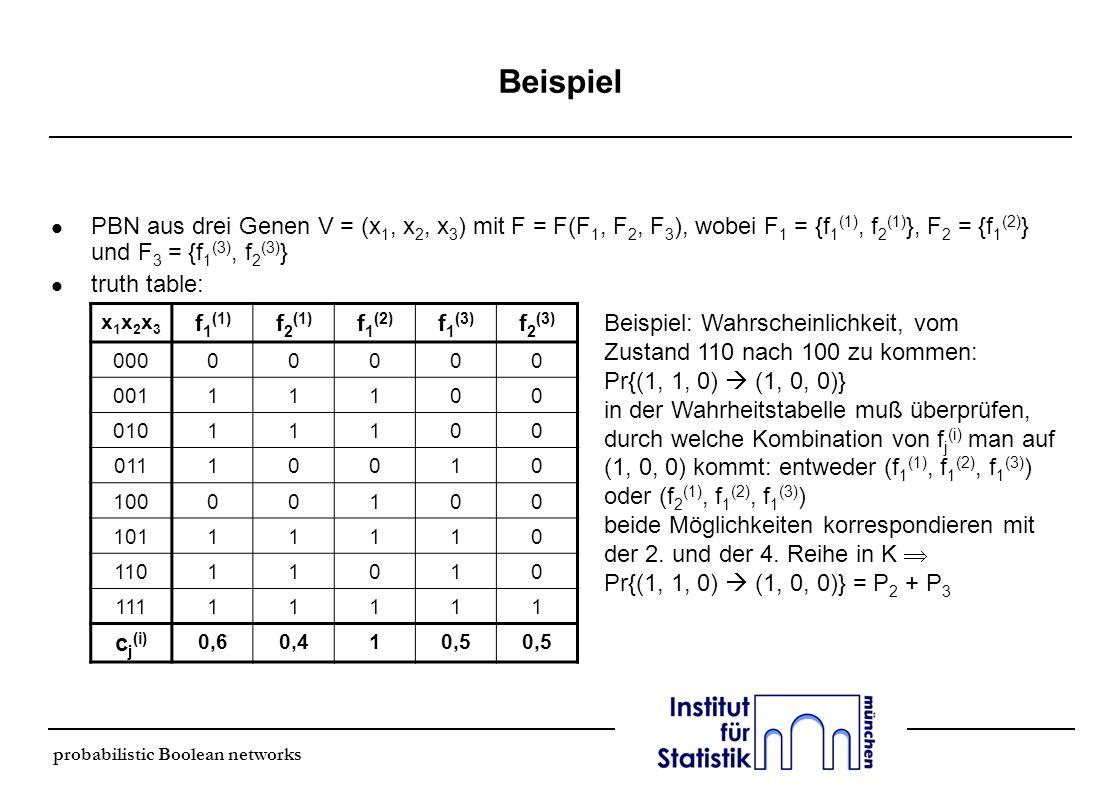 Beispiel PBN aus drei Genen V = (x1, x2, x3) mit F = F(F1, F2, F3), wobei F1 = {f1(1), f2(1)}, F2 = {f1(2)} und F3 = {f1(3), f2(3)}