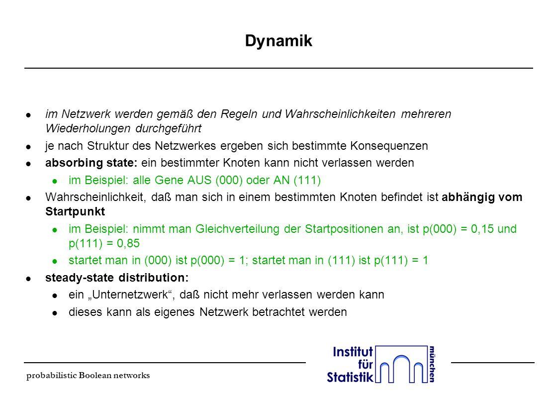 Dynamik im Netzwerk werden gemäß den Regeln und Wahrscheinlichkeiten mehreren Wiederholungen durchgeführt.