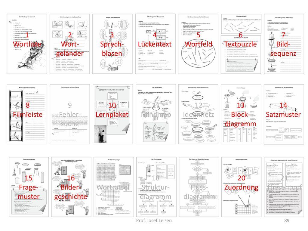 Gemütlich Blockdiagrammvorlage Galerie - Beispiel Wiederaufnahme ...