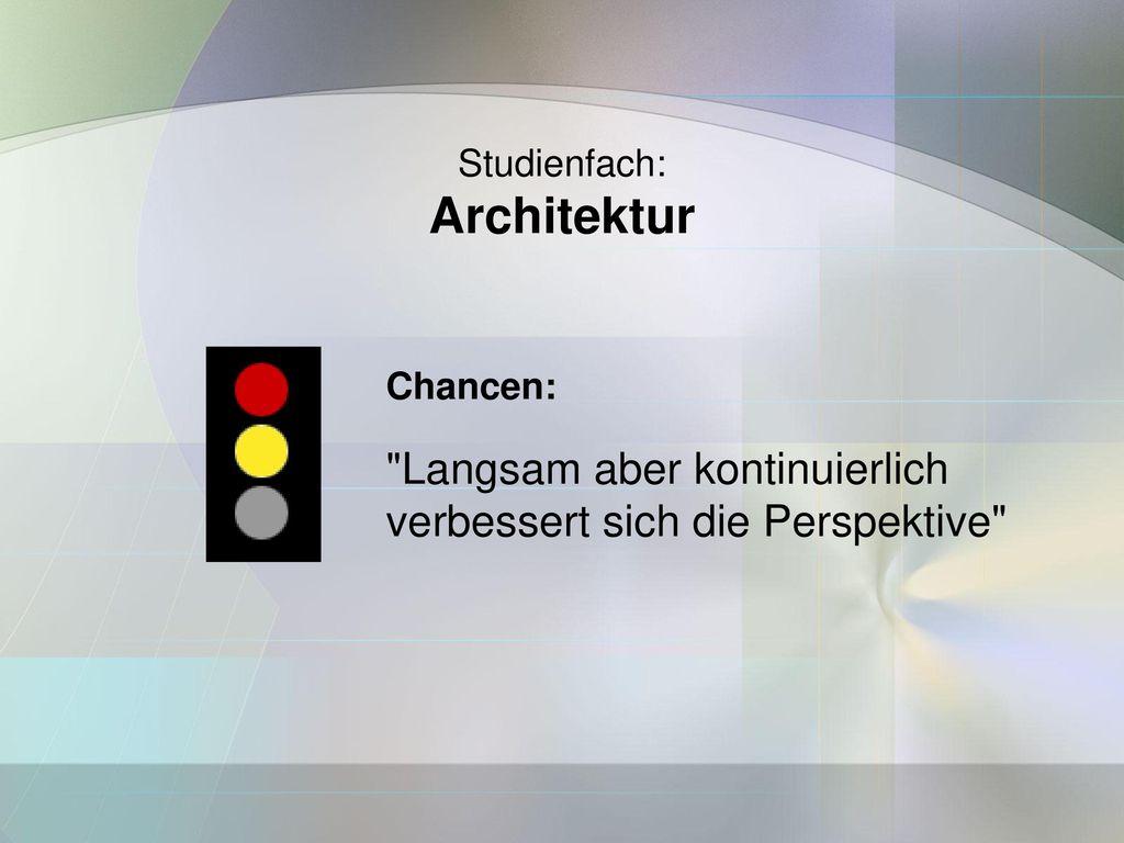 Architektur Langsam aber kontinuierlich