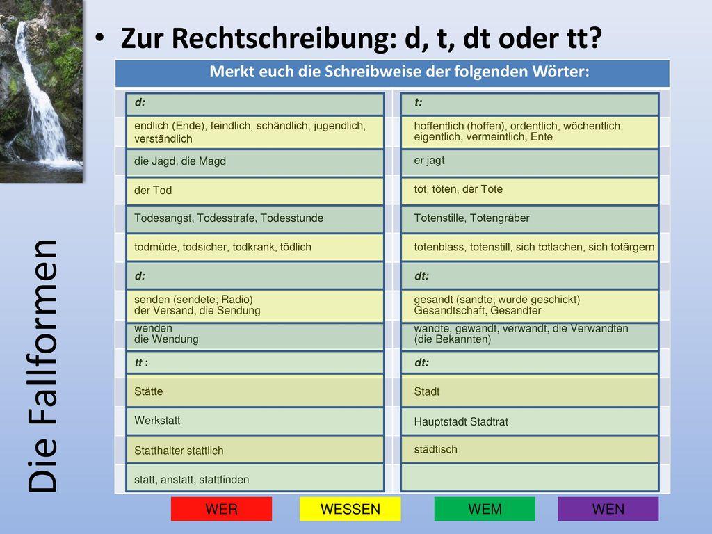 Die Fallformen Zur Rechtschreibung: d, t, dt oder tt