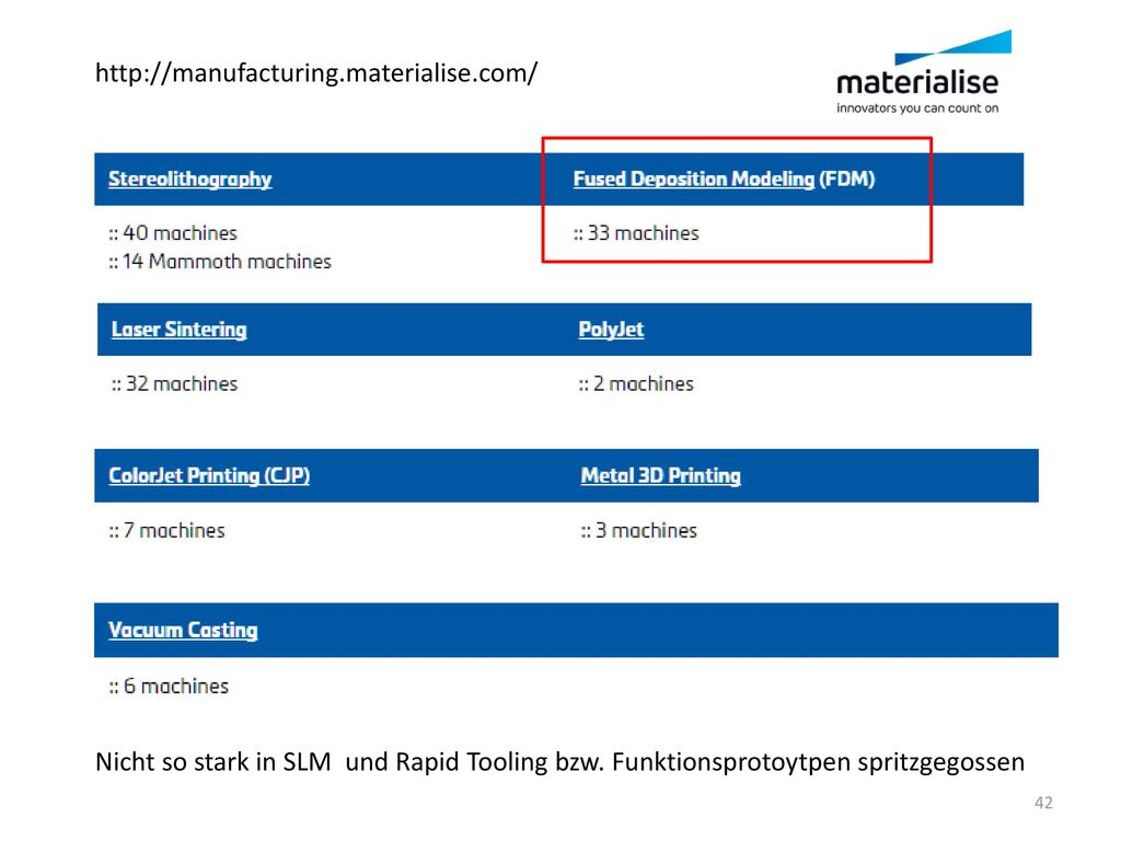 http://manufacturing.materialise.com/ Nicht so stark in SLM und Rapid Tooling bzw.