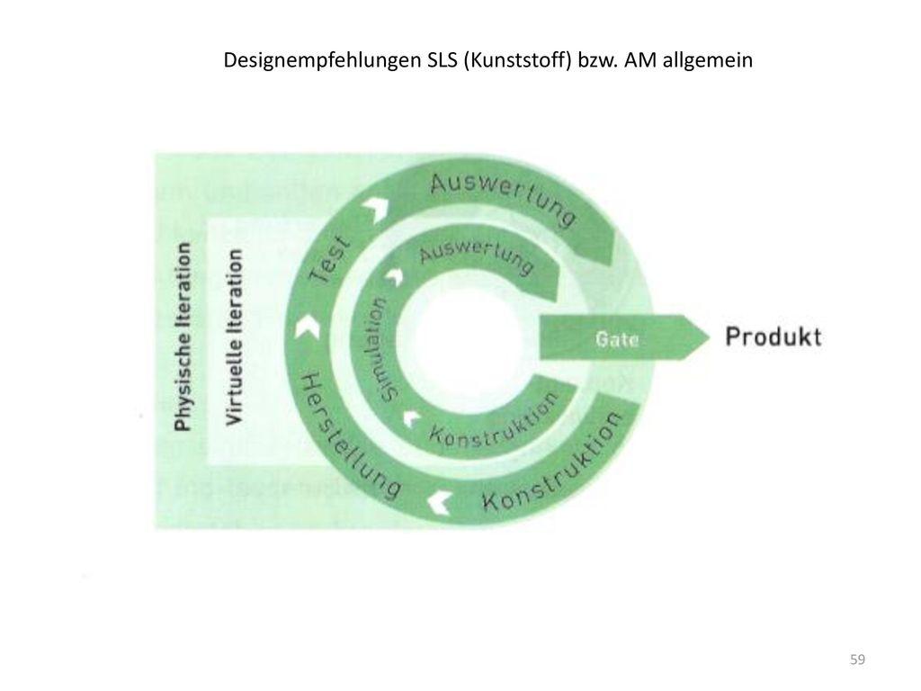 Designempfehlungen SLS (Kunststoff) bzw. AM allgemein