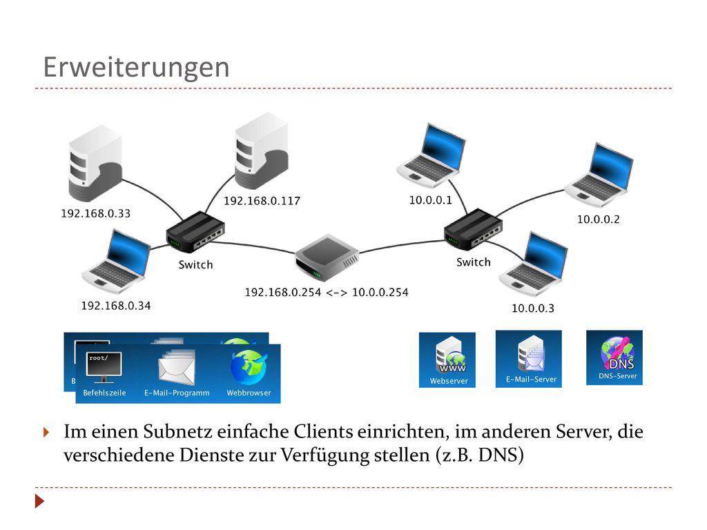 Erweiterungen Im einen Subnetz einfache Clients einrichten, im anderen Server, die verschiedene Dienste zur Verfügung stellen (z.B.