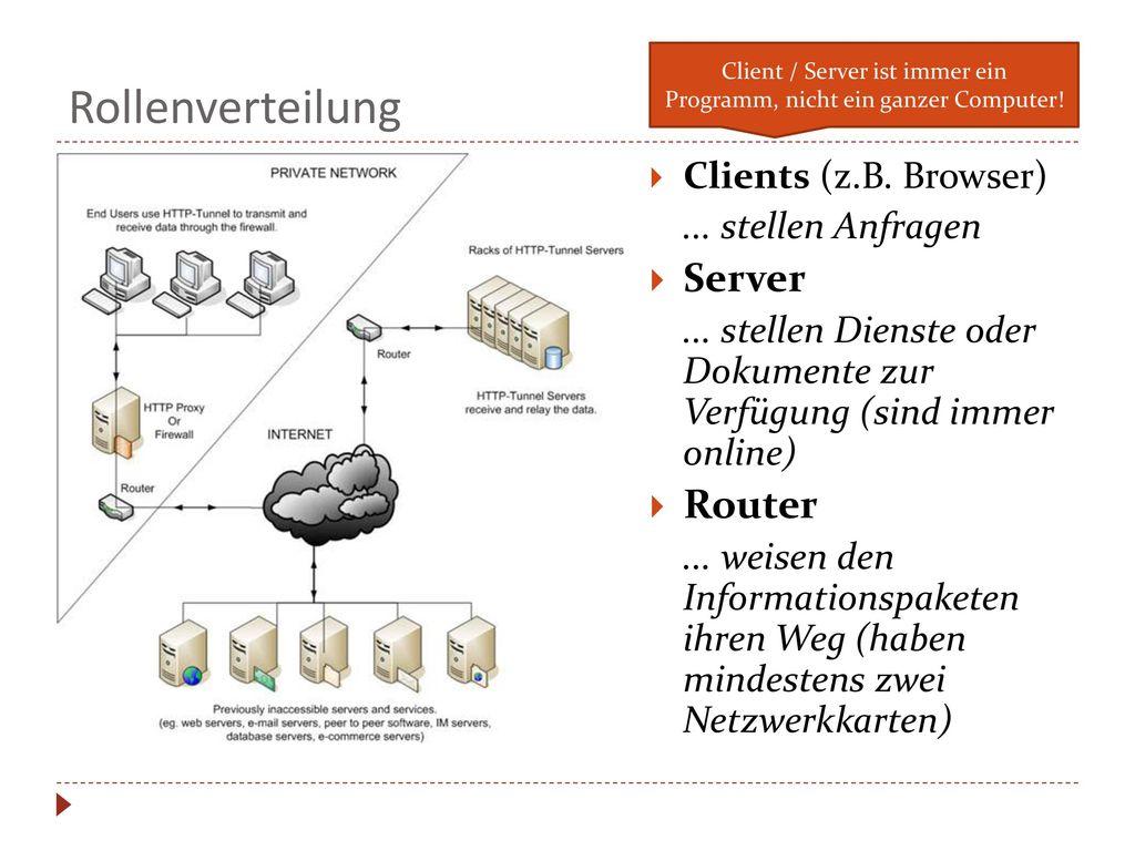 Client / Server ist immer ein Programm, nicht ein ganzer Computer!