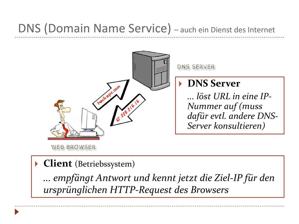 DNS (Domain Name Service) – auch ein Dienst des Internet