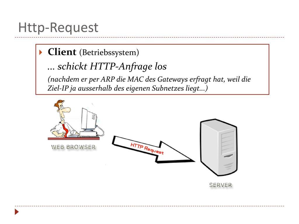 Http-Request Client (Betriebssystem) ... schickt HTTP-Anfrage los