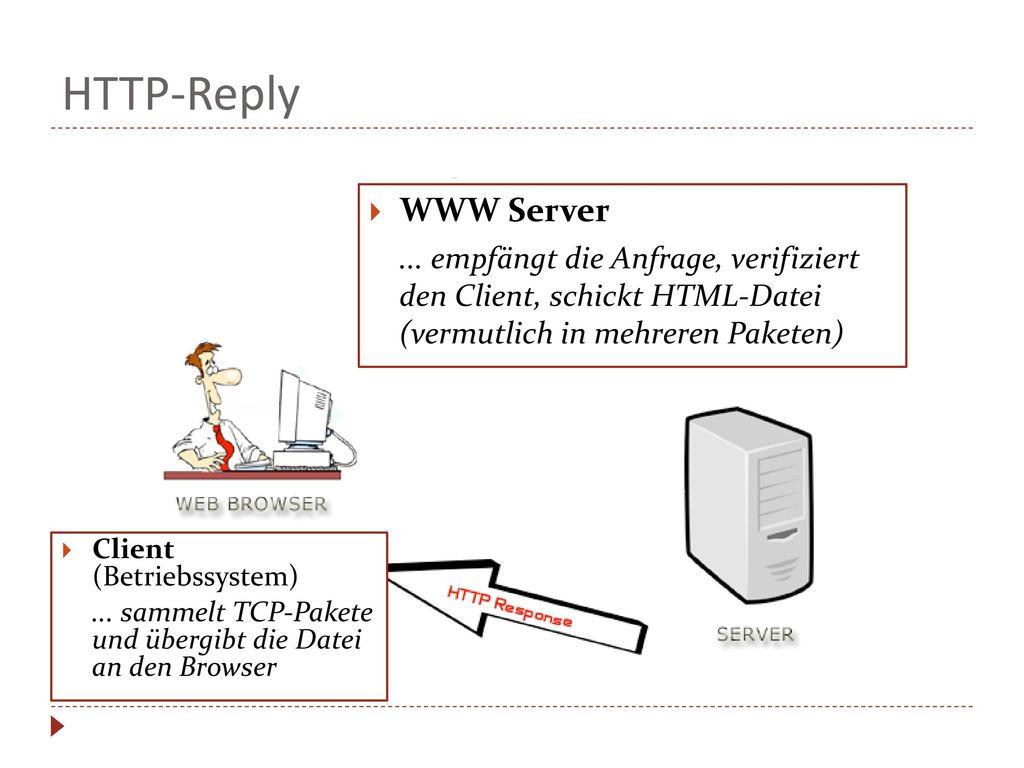 HTTP-Reply WWW Server. ... empfängt die Anfrage, verifiziert den Client, schickt HTML-Datei (vermutlich in mehreren Paketen)