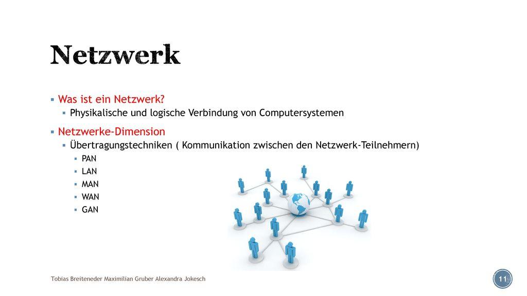Netzwerk Was ist ein Netzwerk Netzwerke-Dimension