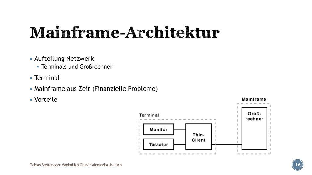 Mainframe-Architektur