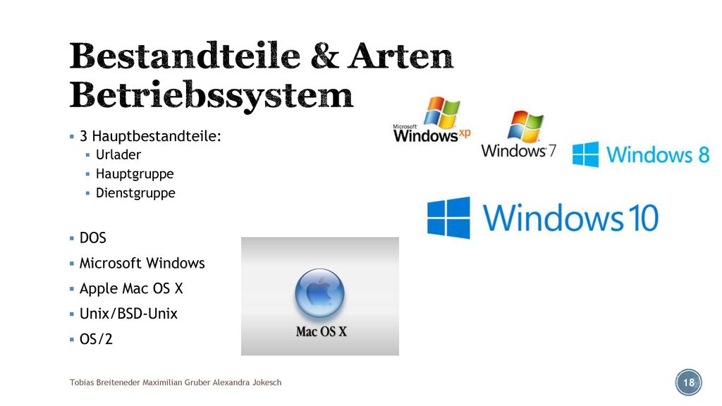 Bestandteile & Arten Betriebssystem