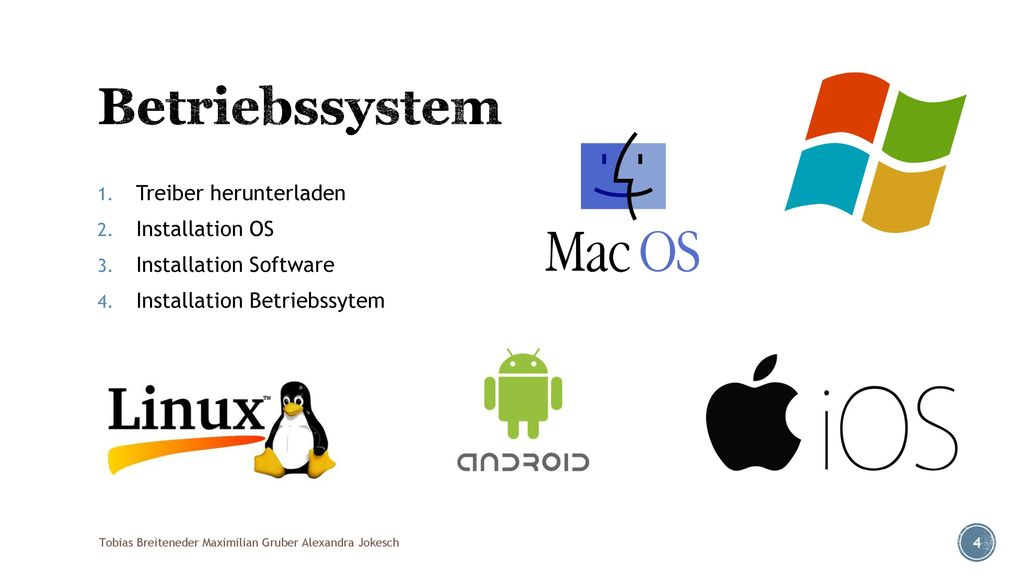 Betriebssystem Treiber herunterladen Installation OS