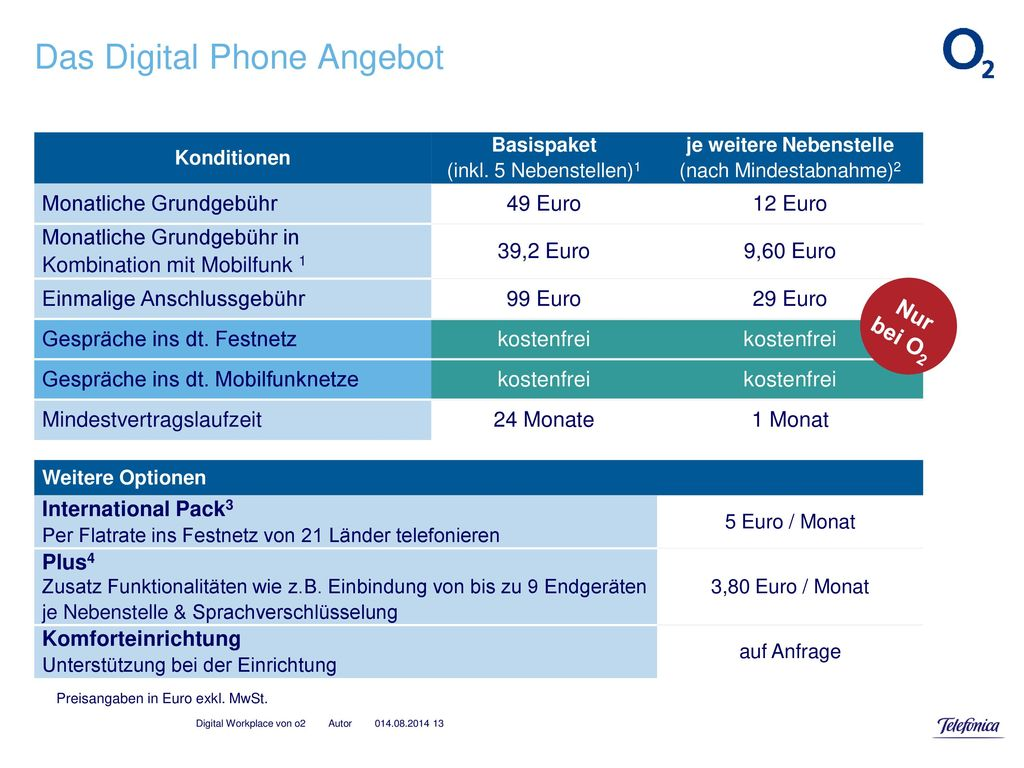 Das Digital Phone Angebot