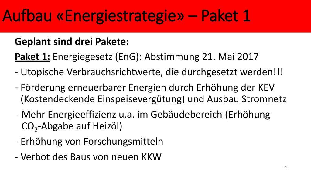 Aufbau «Energiestrategie» – Paket 1
