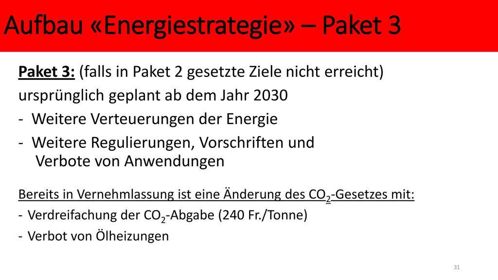 Aufbau «Energiestrategie» – Paket 3