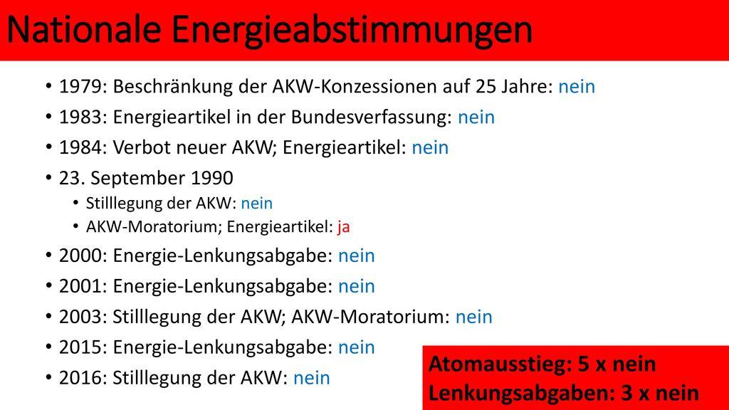 Nationale Energieabstimmungen