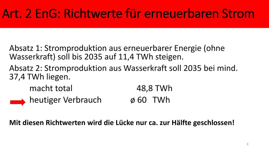 Art. 2 EnG: Richtwerte für erneuerbaren Strom