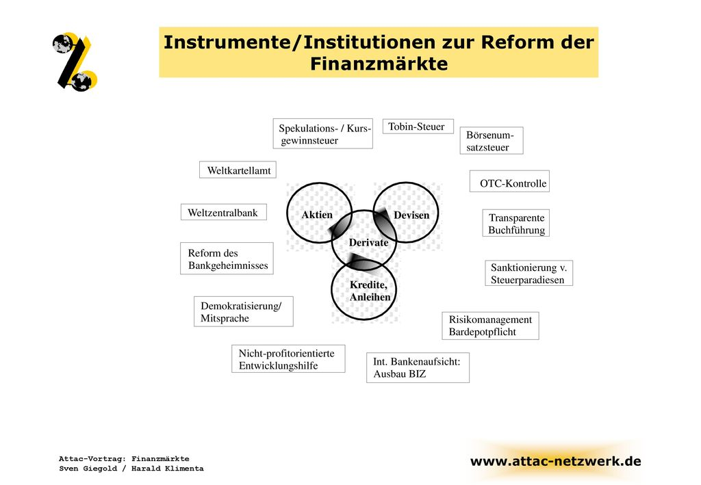 Instrumente/Institutionen zur Reform der Finanzmärkte