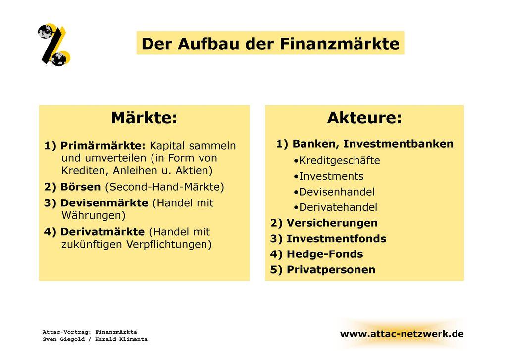 1) Banken, Investmentbanken