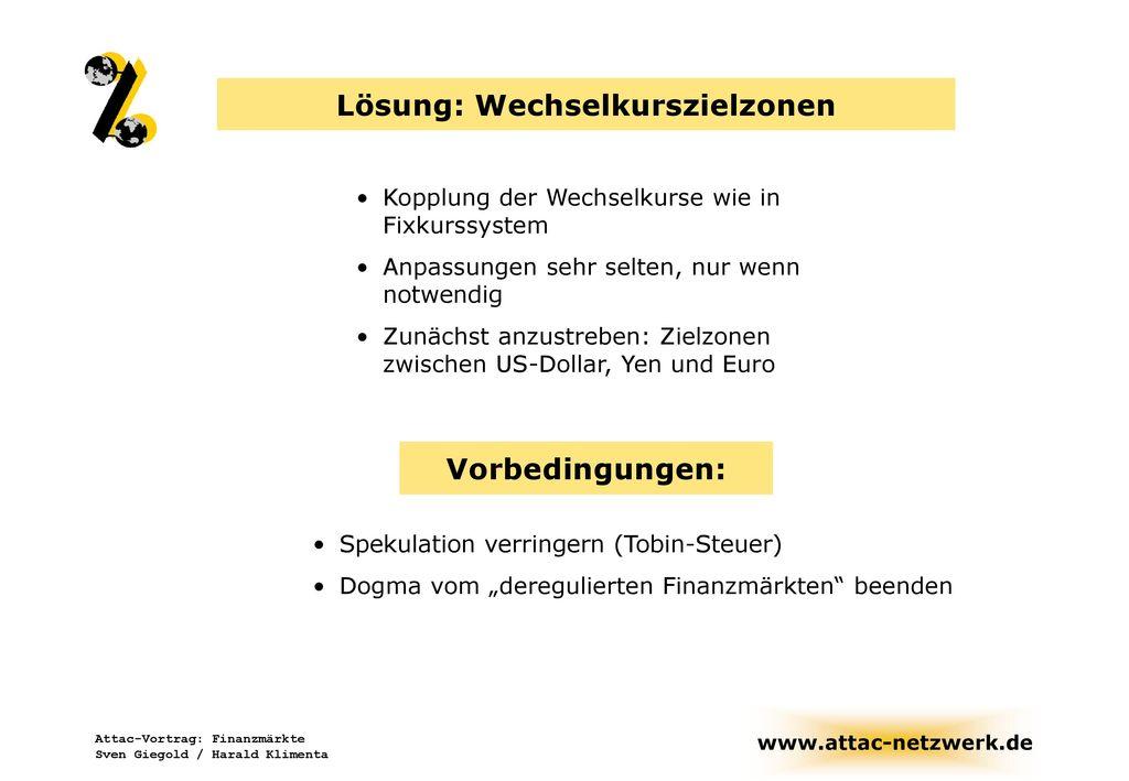 Lösung: Wechselkurszielzonen