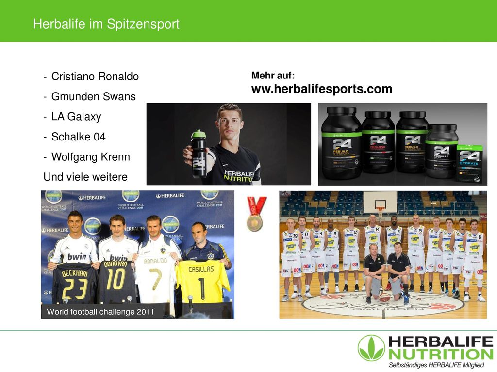 Herbalife im Spitzensport