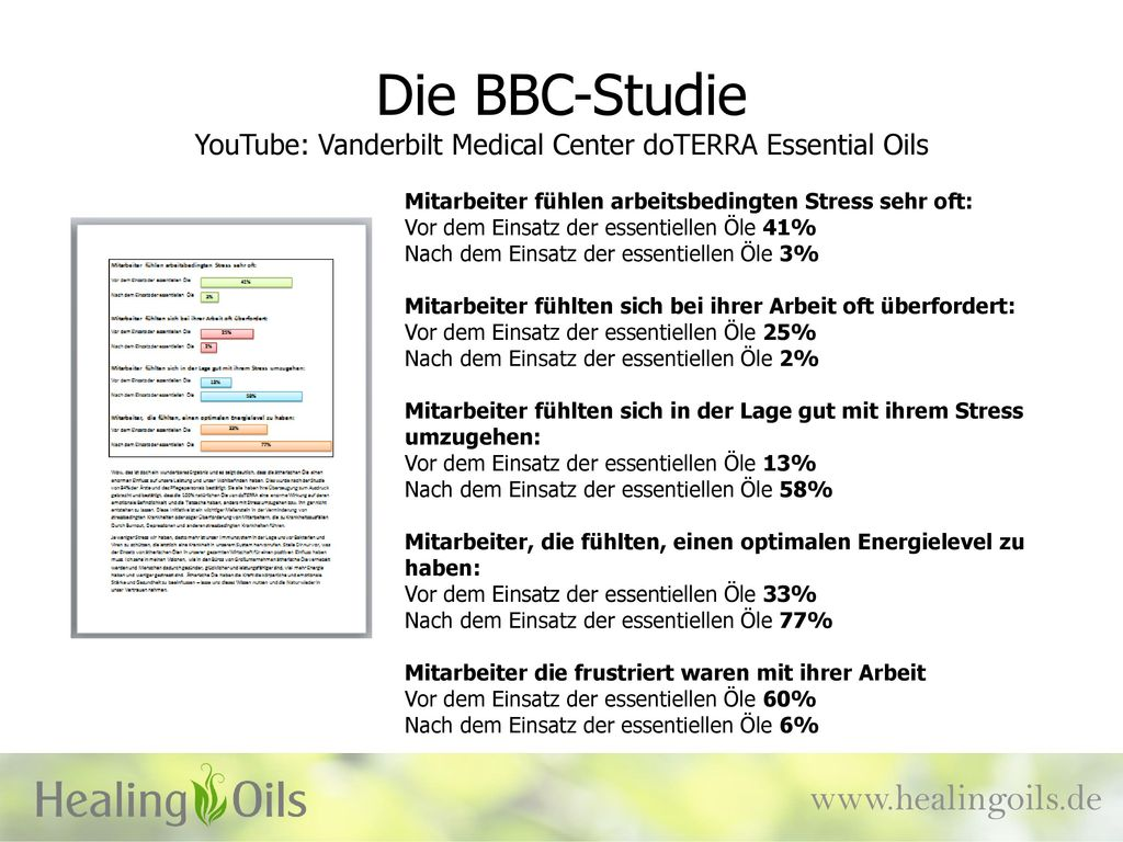 Die BBC-Studie YouTube: Vanderbilt Medical Center doTERRA Essential Oils