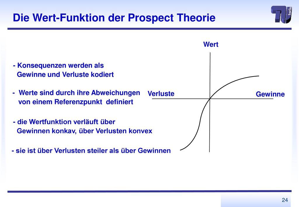 Die Wert-Funktion der Prospect Theorie